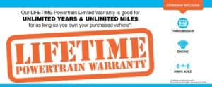 Description of Buckeye Honda's Lifetime Powertrain Warranty featuring lifetime coverage of the engine, drive axle, and transmission for unlimited miles