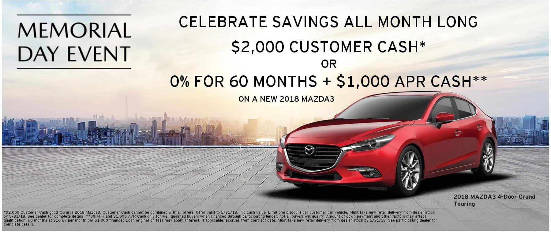 Mazda3-CC-APR-Texas