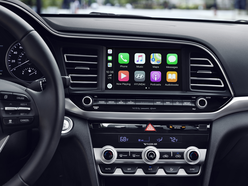 Hyundai Elantra Technology vs Honda Civic Technology