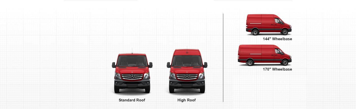 Mercedes-Benz Sprinter Roofs