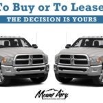 Mount Airy Buying a Car vs. Leasing a Car