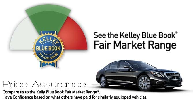 Used Cars Kelley Blue Book fair market range
