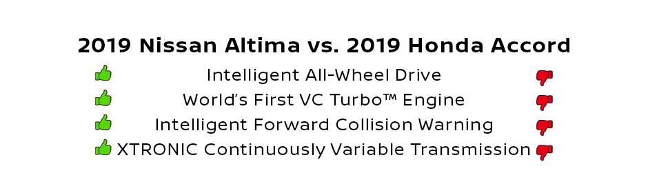 Compare Nissan Altima and Honda Accord