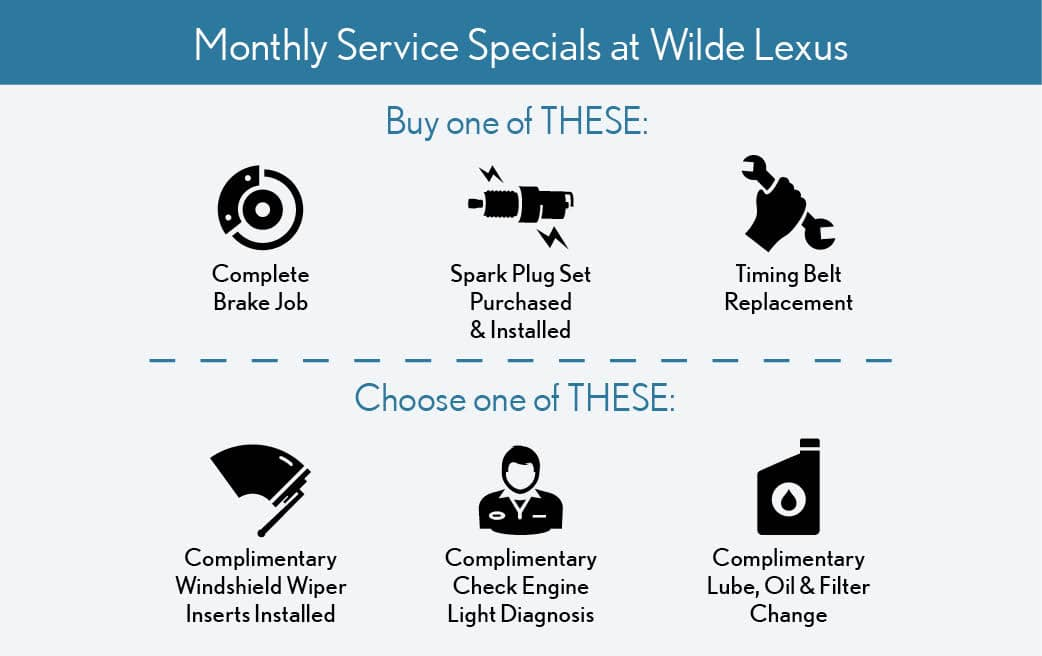 Monthly Service Specials